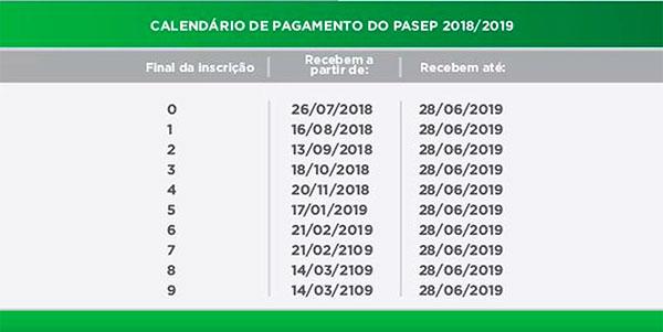 calendario pasep 2018-2019