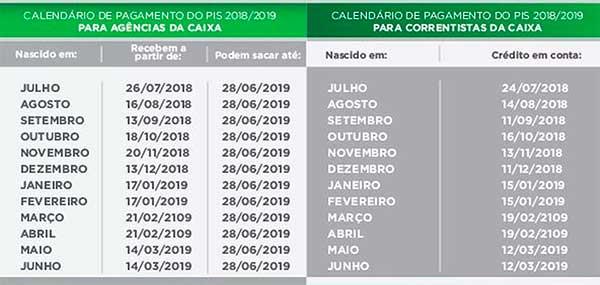 calendario pis 2018 2019